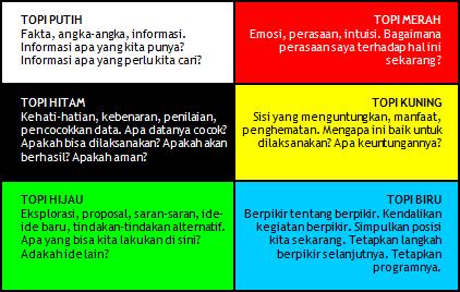 6 Warna