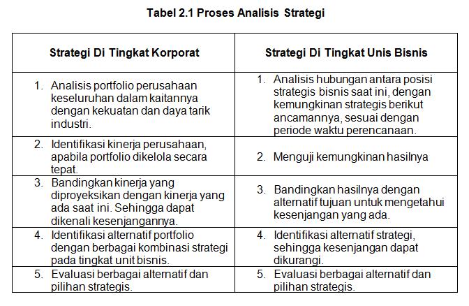 pilihan strategi besar kami